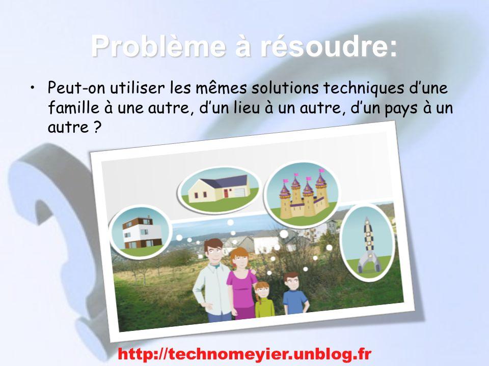 Problème à résoudre: Peut-on utiliser les mêmes solutions techniques d'une famille à une autre, d'un lieu à un autre, d'un pays à un autre