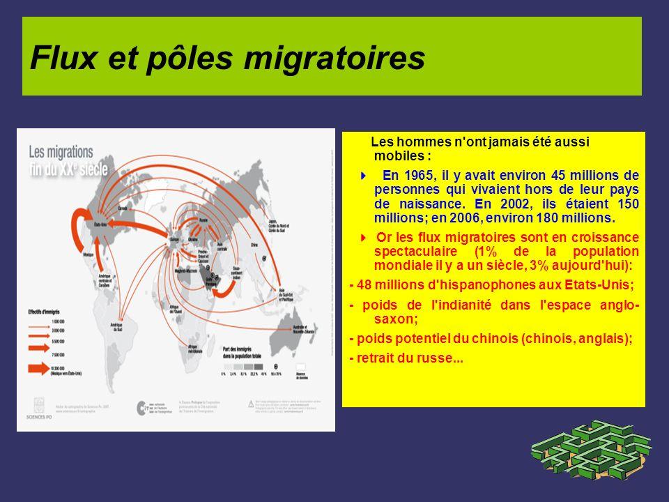 Flux et pôles migratoires