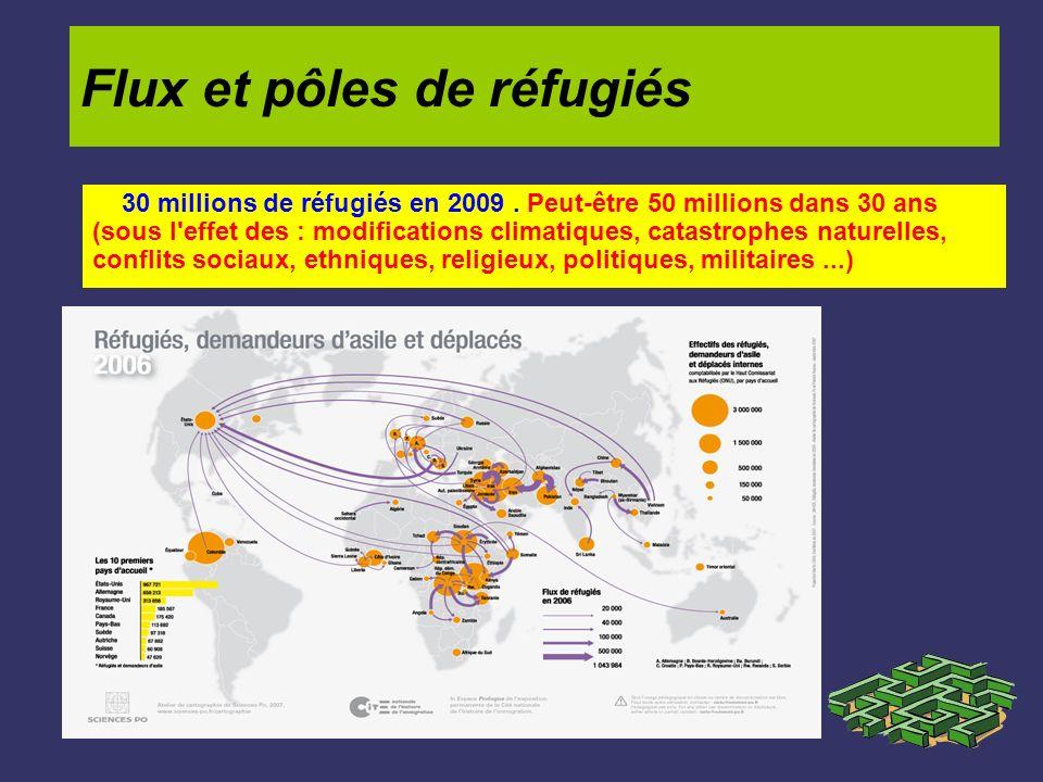 Flux et pôles de réfugiés