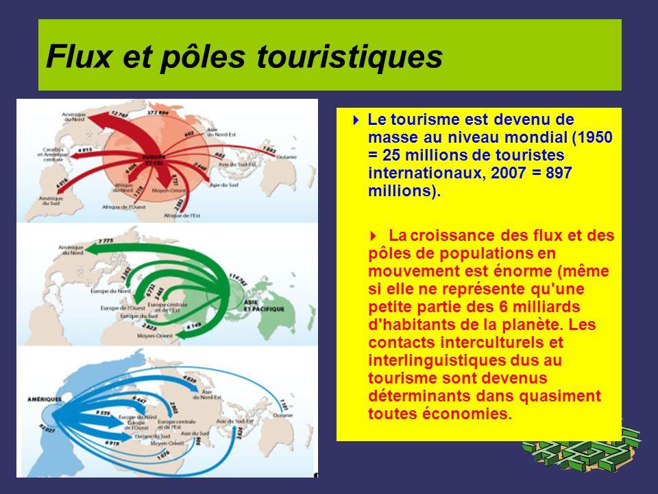 Flux et pôles touristiques