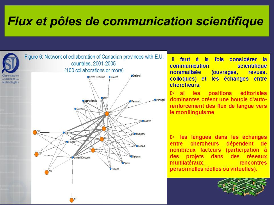 Flux et pôles de communication scientifique