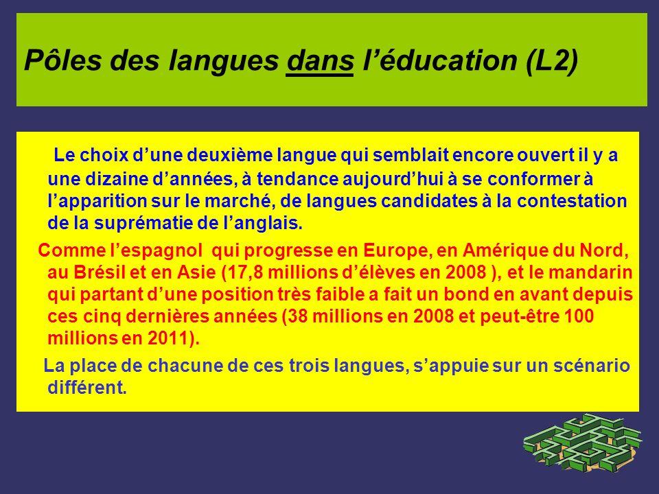 Pôles des langues dans l'éducation (L2)