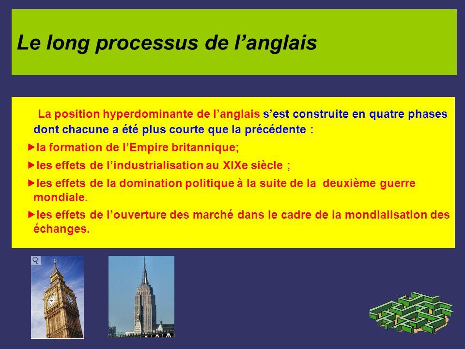 Le long processus de l'anglais