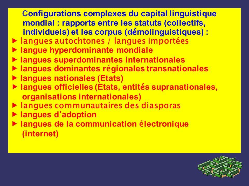Configurations complexes du capital linguistique mondial : rapports entre les statuts (collectifs, individuels) et les corpus (démolinguistiques) :