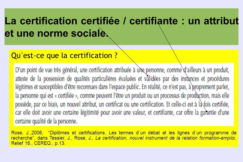La certification certifiée / certifiante : un attribut et une norme sociale.