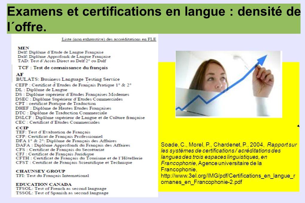 Examens et certifications en langue : densité de l´offre.