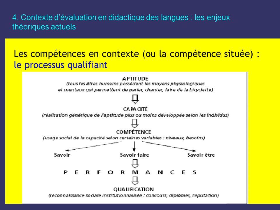 4. Contexte d'évaluation en didactique des langues : les enjeux théoriques actuels