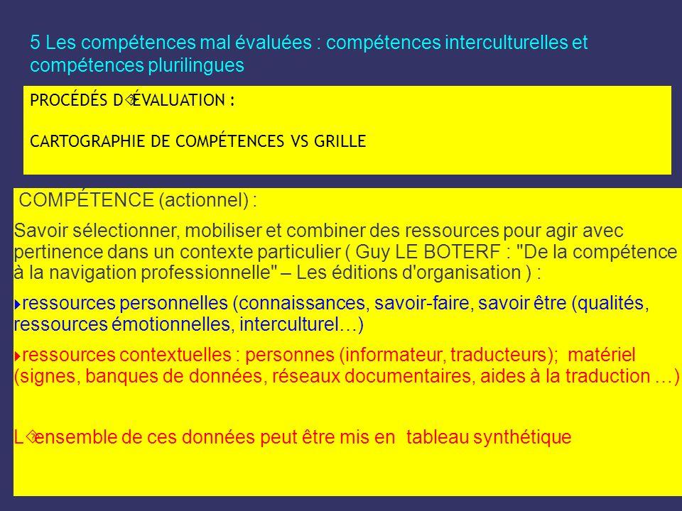 COMPÉTENCE (actionnel) :