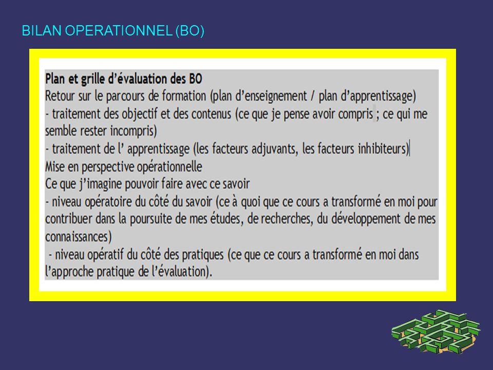 BILAN OPERATIONNEL (BO)