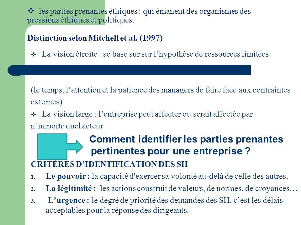 les parties prenantes éthiques : qui émanent des organismes des pressions éthiques et politiques. Distinction selon Mitchell et al. (1997)