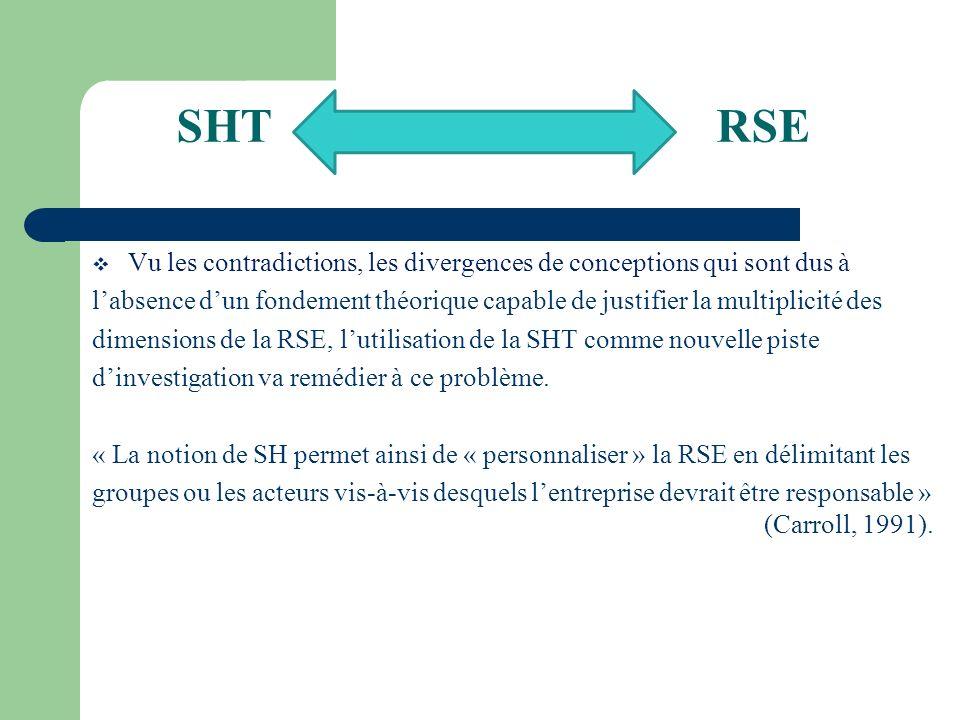 SHT RSE Vu les contradictions, les divergences de conceptions qui sont dus à.