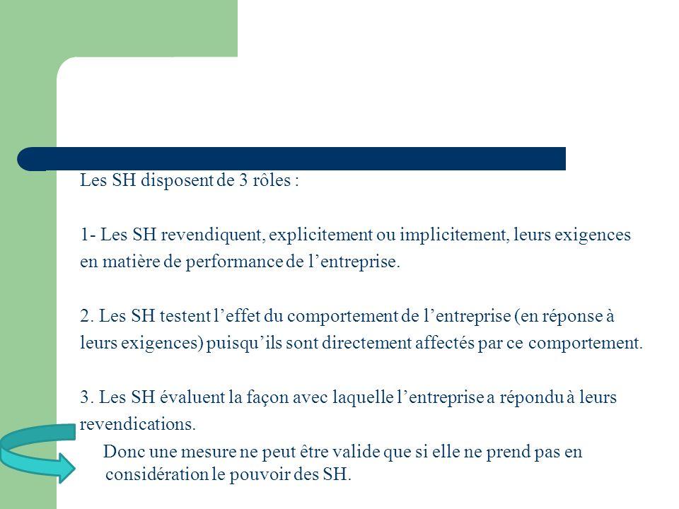 Les SH disposent de 3 rôles : 1- Les SH revendiquent, explicitement ou implicitement, leurs exigences en matière de performance de l'entreprise.