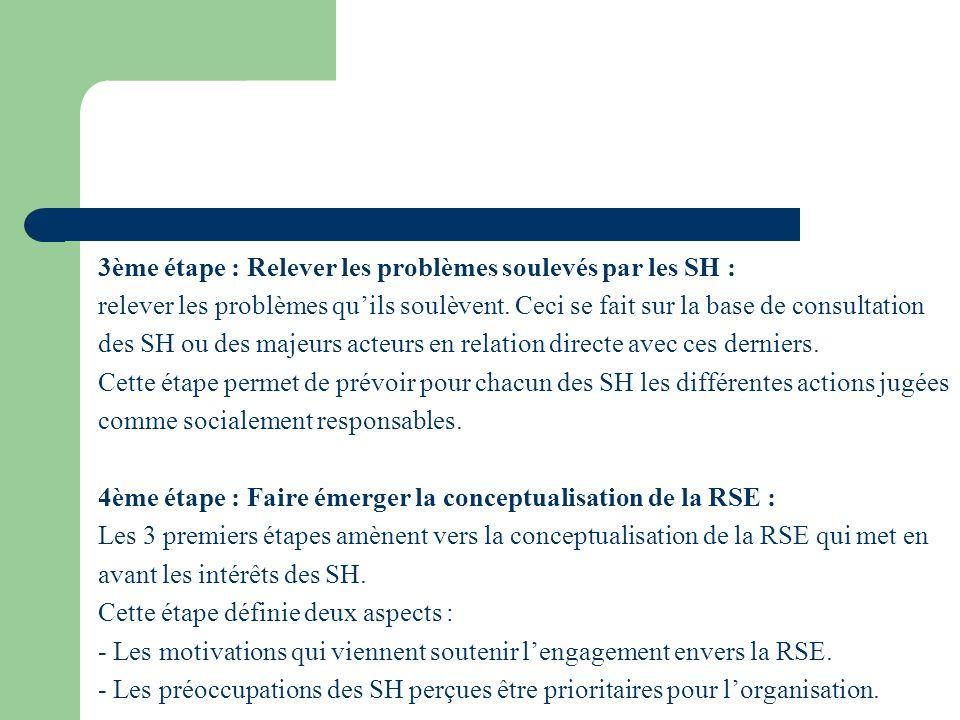 3ème étape : Relever les problèmes soulevés par les SH : relever les problèmes qu'ils soulèvent. Ceci se fait sur la base de consultation des SH ou des majeurs acteurs en relation directe avec ces derniers. Cette étape permet de prévoir pour chacun des SH les différentes actions jugées comme socialement responsables. 4ème étape : Faire émerger la conceptualisation de la RSE : Les 3 premiers étapes amènent vers la conceptualisation de la RSE qui met en avant les intérêts des SH. Cette étape définie deux aspects : - Les motivations qui viennent soutenir l'engagement envers la RSE. - Les préoccupations des SH perçues être prioritaires pour l'organisation.