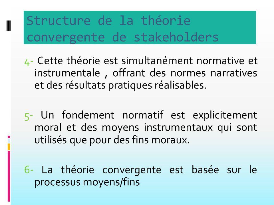 Structure de la théorie convergente de stakeholders