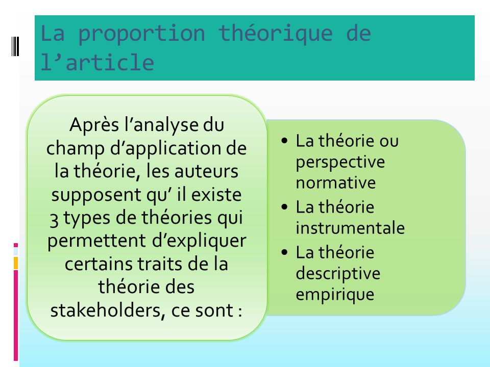 La proportion théorique de l'article