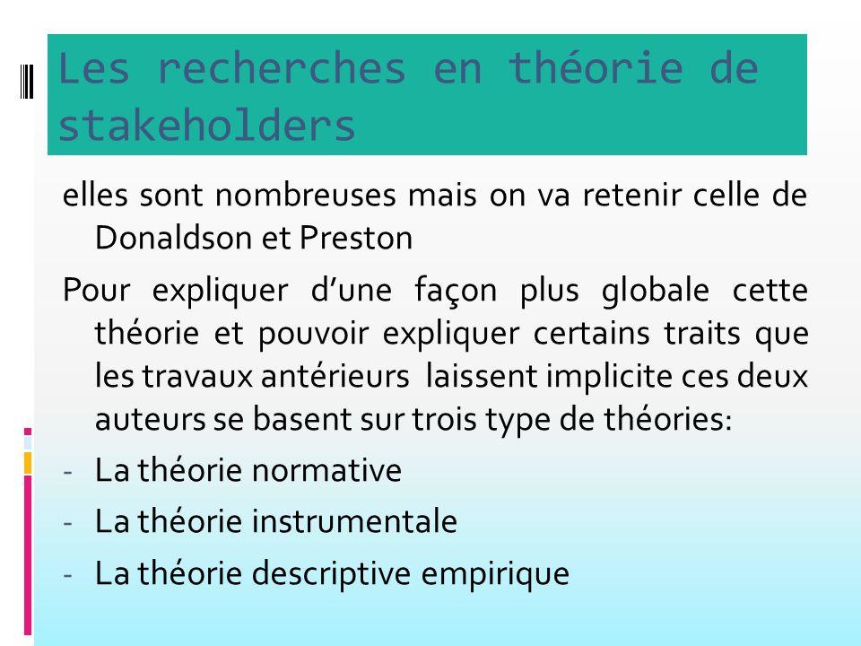 Les recherches en théorie de stakeholders