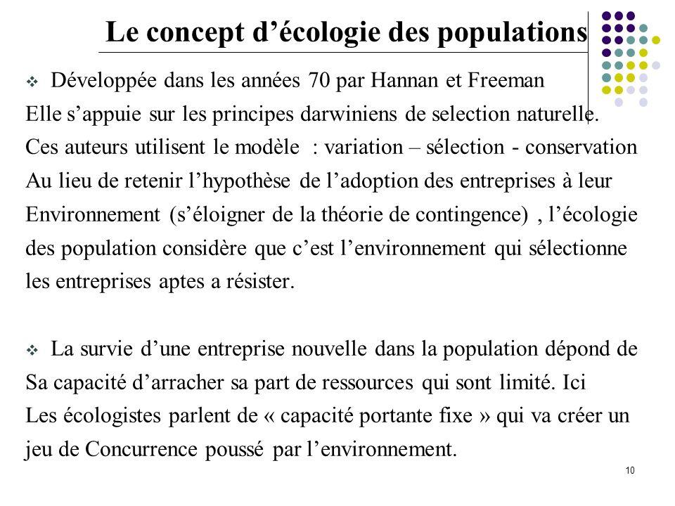 Le concept d'écologie des populations