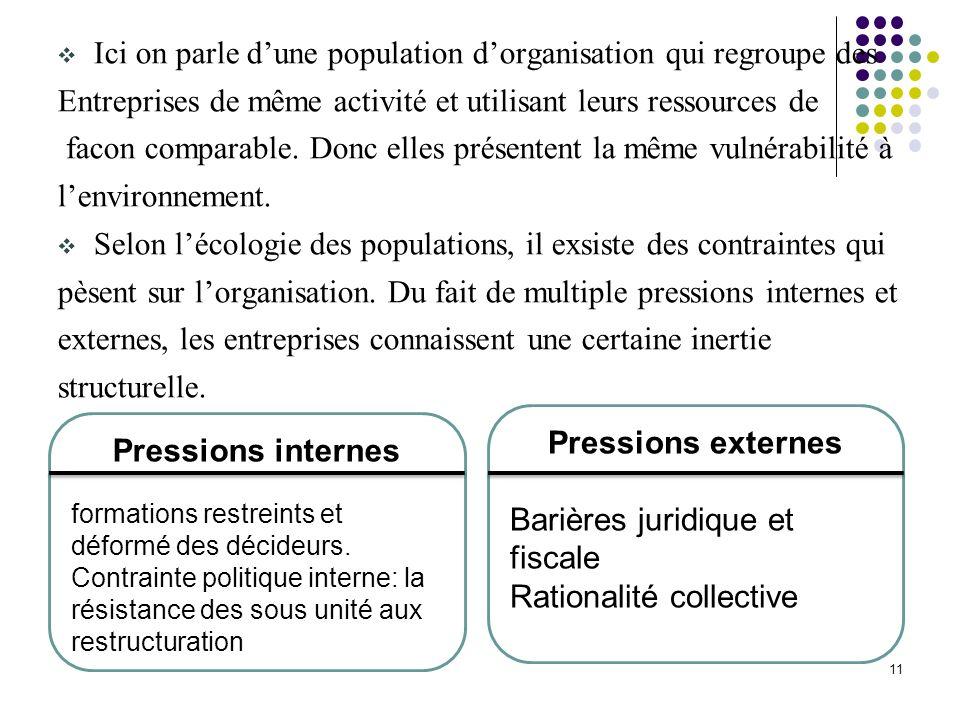 Pressions externes Pressions internes