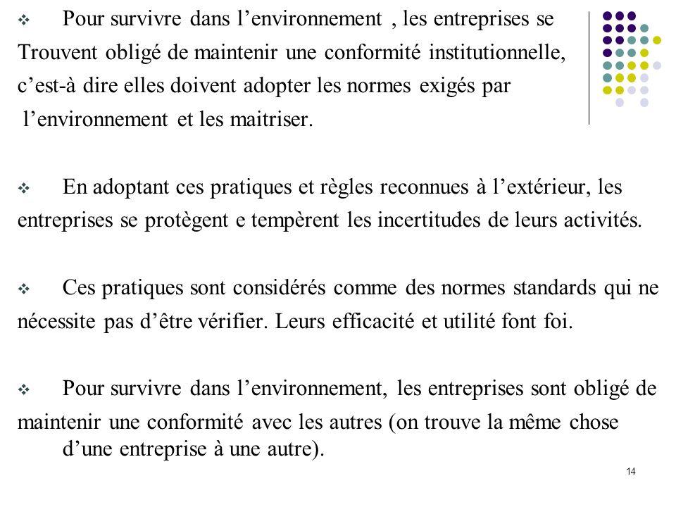 Pour survivre dans l'environnement , les entreprises se