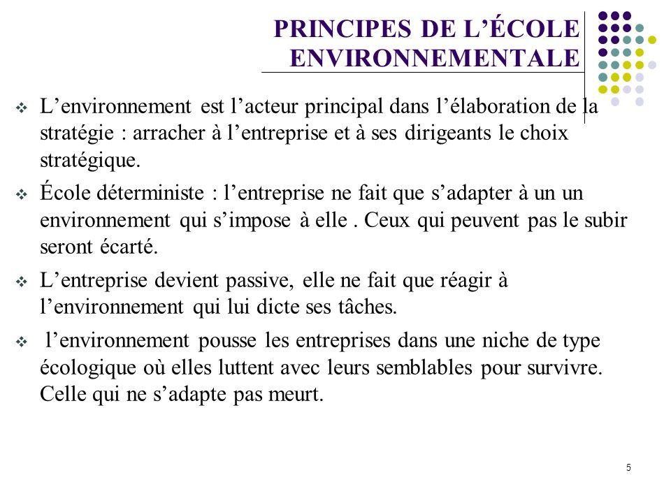 PRINCIPES DE L'ÉCOLE ENVIRONNEMENTALE