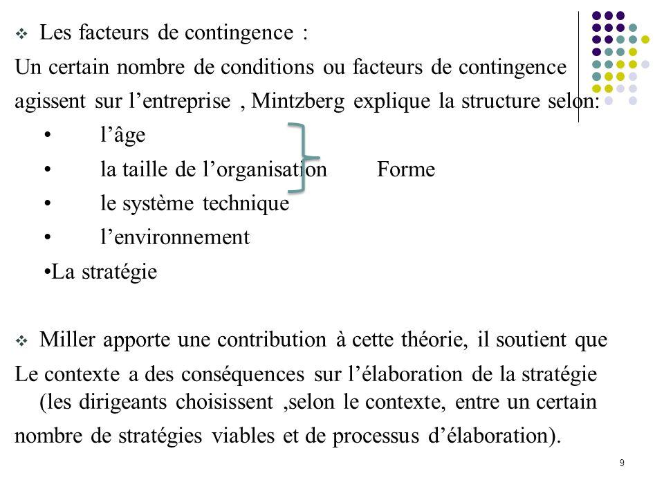 Les facteurs de contingence :