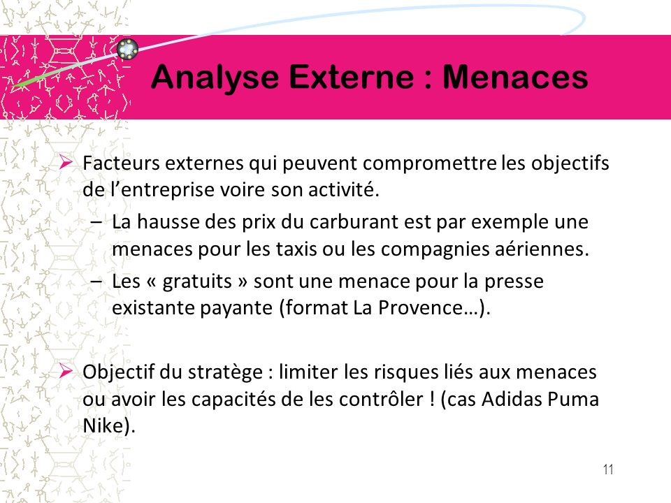 Analyse Externe : Menaces