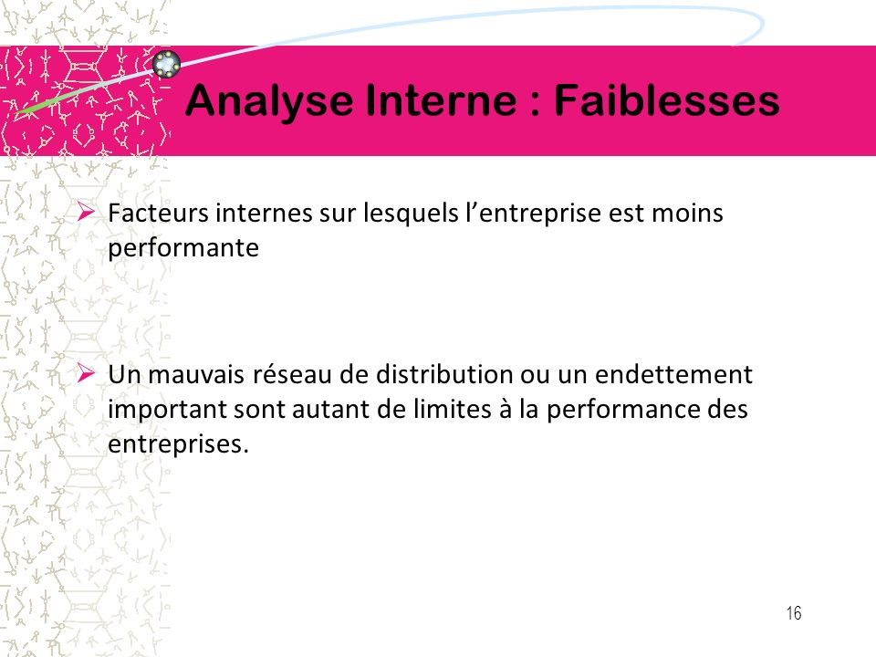 Analyse Interne : Faiblesses