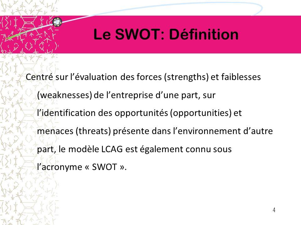 Le SWOT: Définition