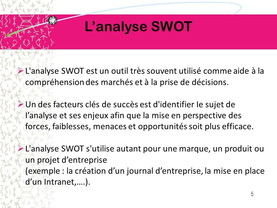 L'analyse SWOT L analyse SWOT est un outil très souvent utilisé comme aide à la compréhension des marchés et à la prise de décisions.