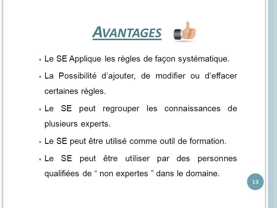 Avantages Le SE Applique les règles de façon systématique.