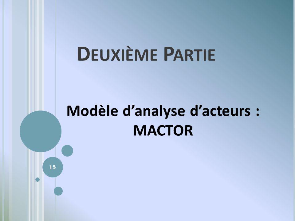 Modèle d'analyse d'acteurs : MACTOR