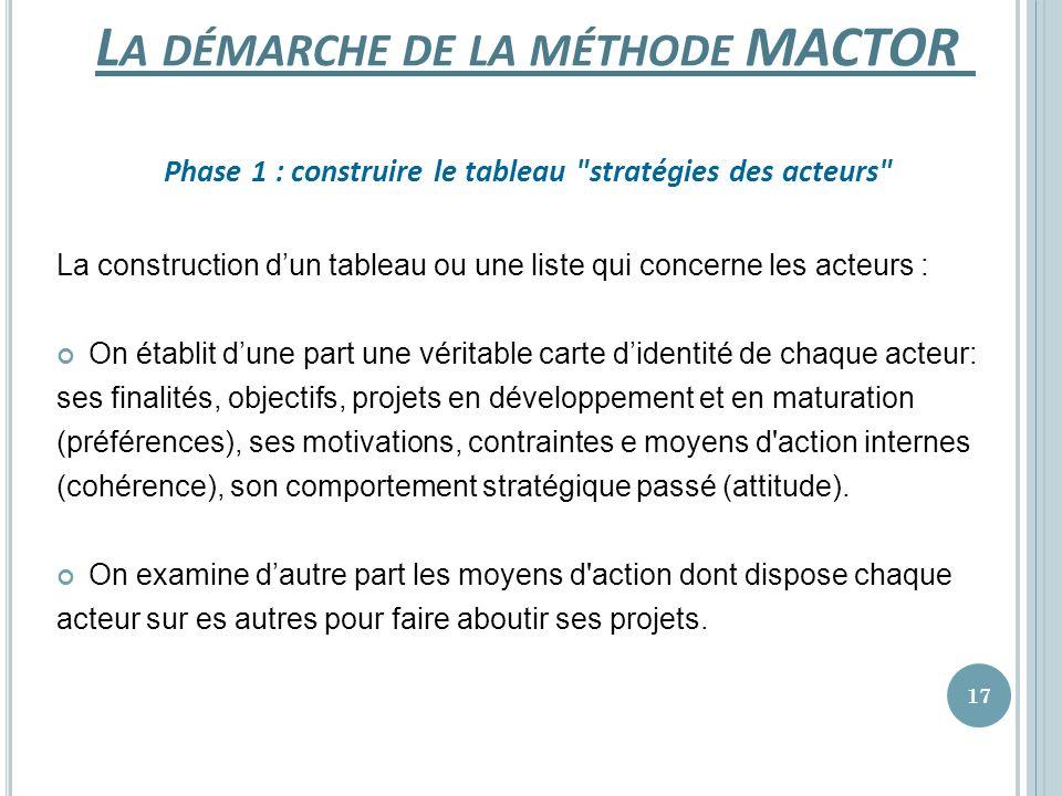 La démarche de la méthode MACTOR