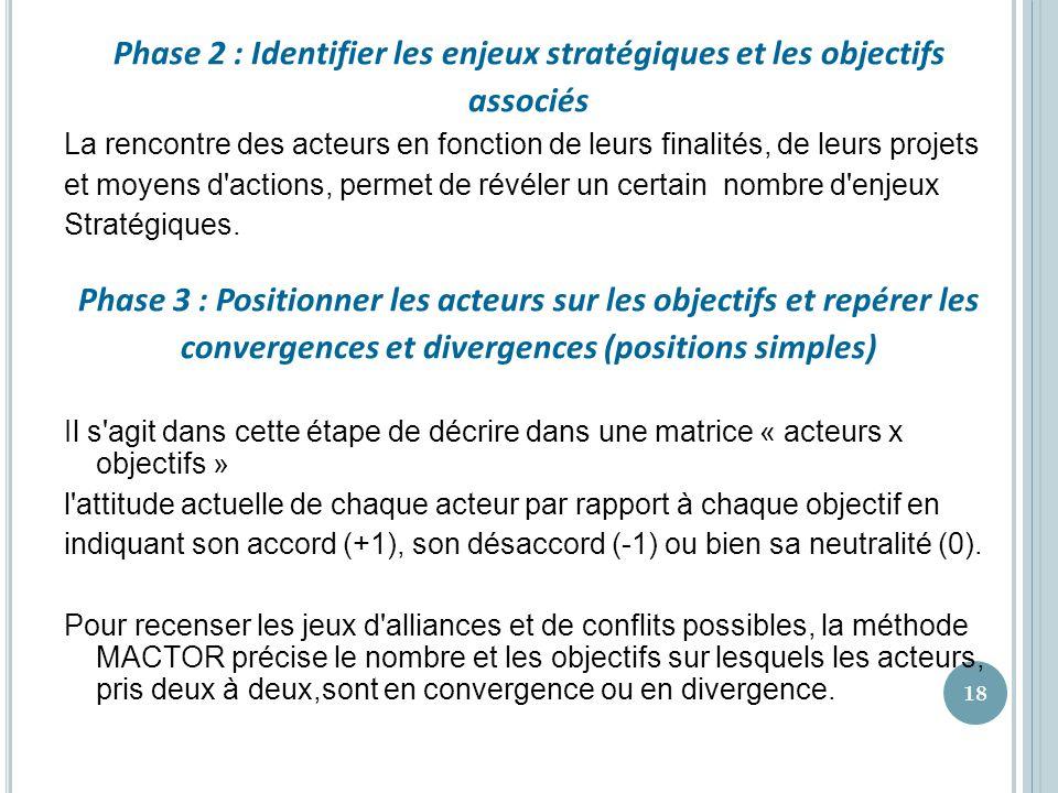 Phase 2 : Identifier les enjeux stratégiques et les objectifs associés