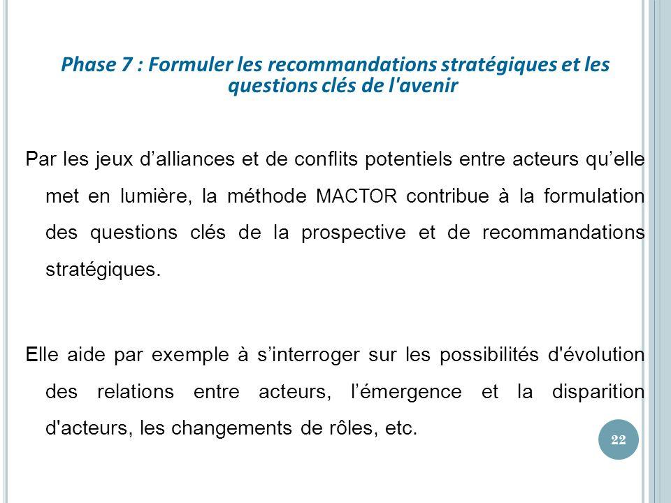 Phase 7 : Formuler les recommandations stratégiques et les questions clés de l avenir