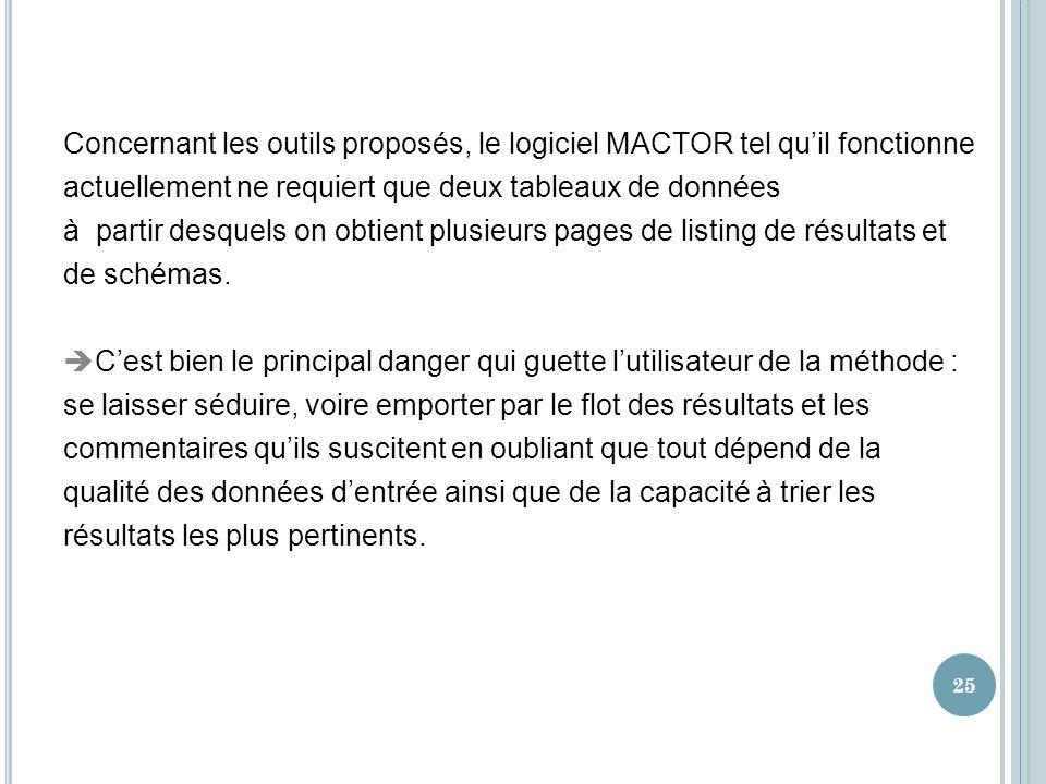 Concernant les outils proposés, le logiciel MACTOR tel qu'il fonctionne actuellement ne requiert que deux tableaux de données à partir desquels on obtient plusieurs pages de listing de résultats et de schémas.