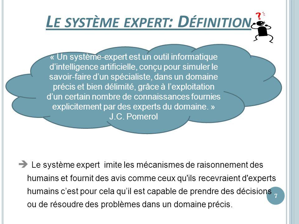 Le système expert: Définition