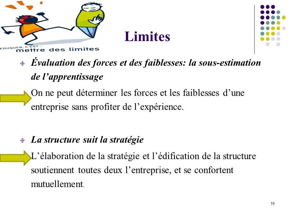 LimitesÉvaluation des forces et des faiblesses: la sous-estimation de l'apprentissage.