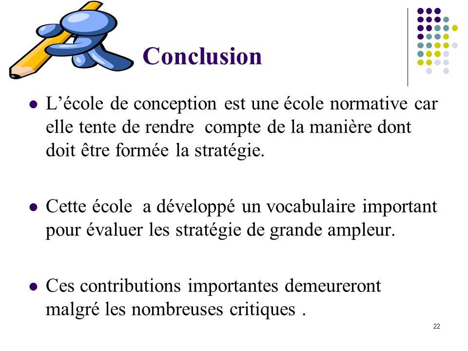 ConclusionL'école de conception est une école normative car elle tente de rendre compte de la manière dont doit être formée la stratégie.