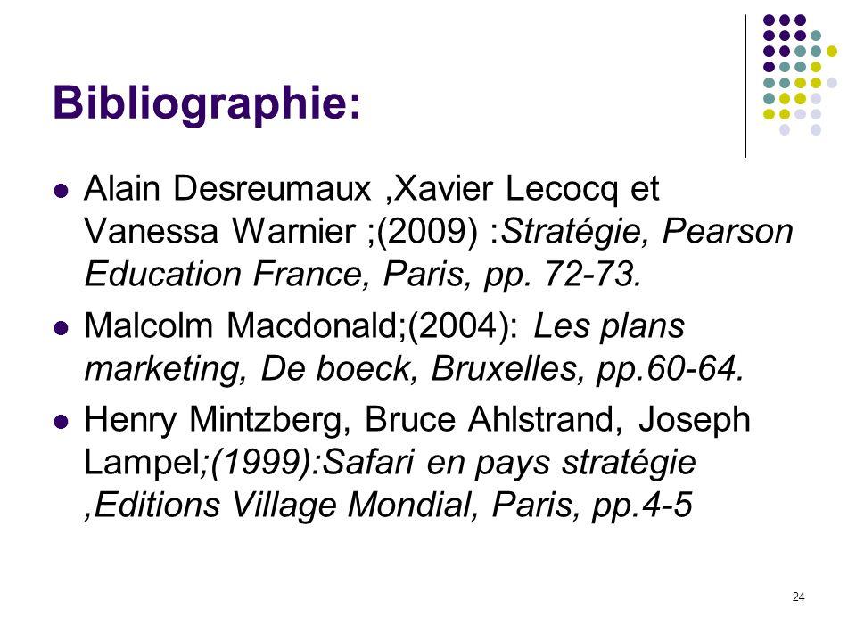 Bibliographie:Alain Desreumaux ,Xavier Lecocq et Vanessa Warnier ;(2009) :Stratégie, Pearson Education France, Paris, pp. 72-73.