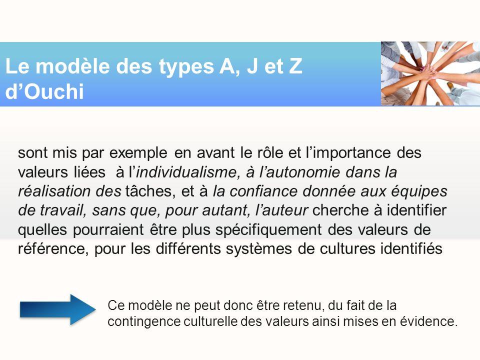 Le modèle des types A, J et Z d'Ouchi