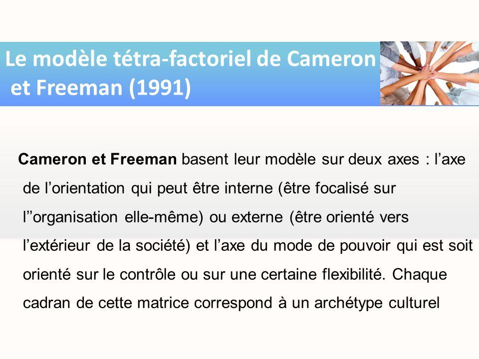Le modèle tétra-factoriel de Cameron et Freeman (1991)