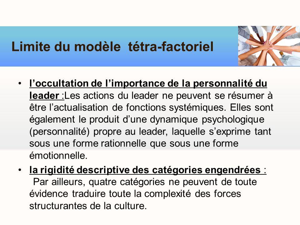 Limite du modèle tétra-factoriel