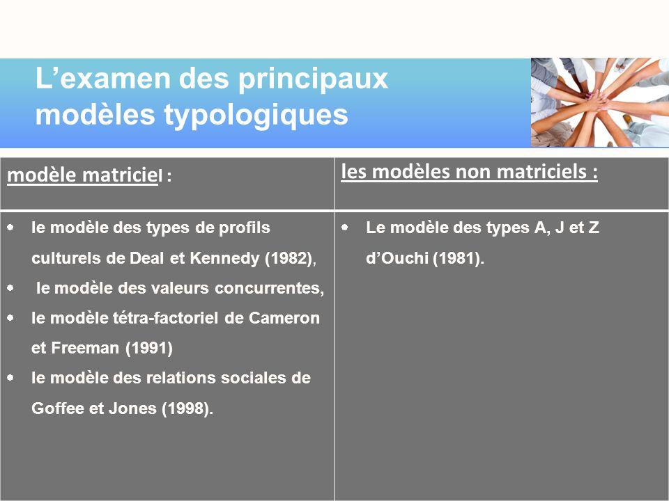 L'examen des principaux modèles typologiques