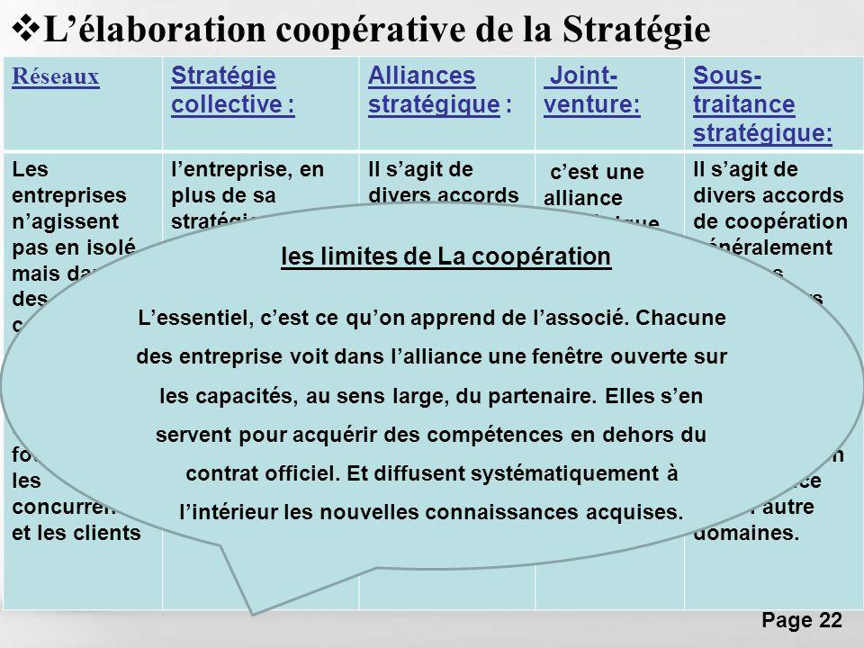 L'élaboration coopérative de la Stratégie