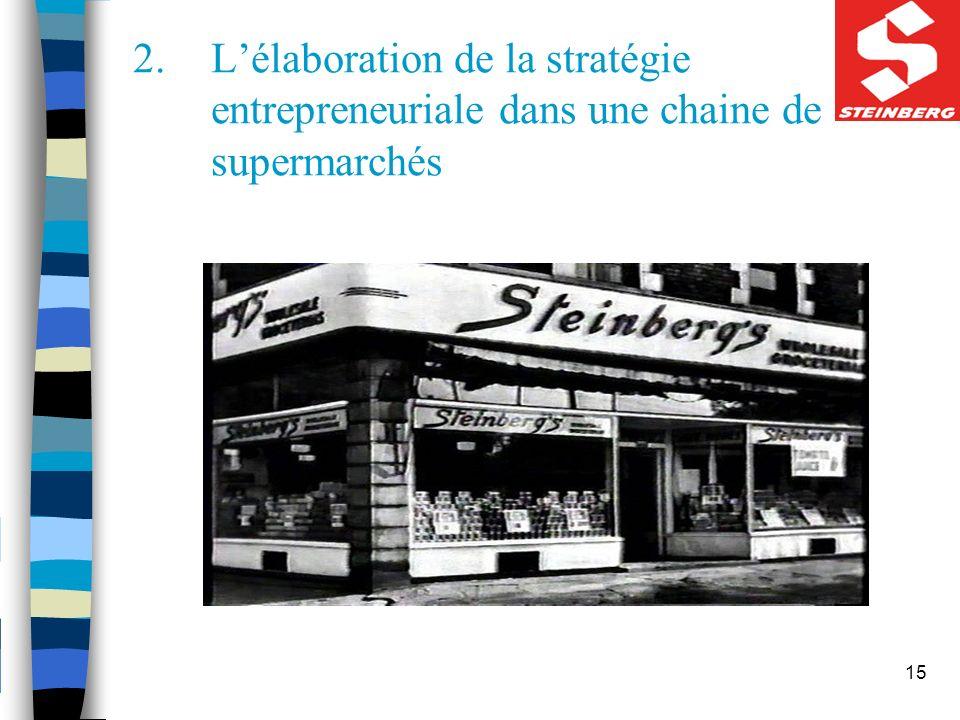 L'élaboration de la stratégie entrepreneuriale dans une chaine de supermarchés