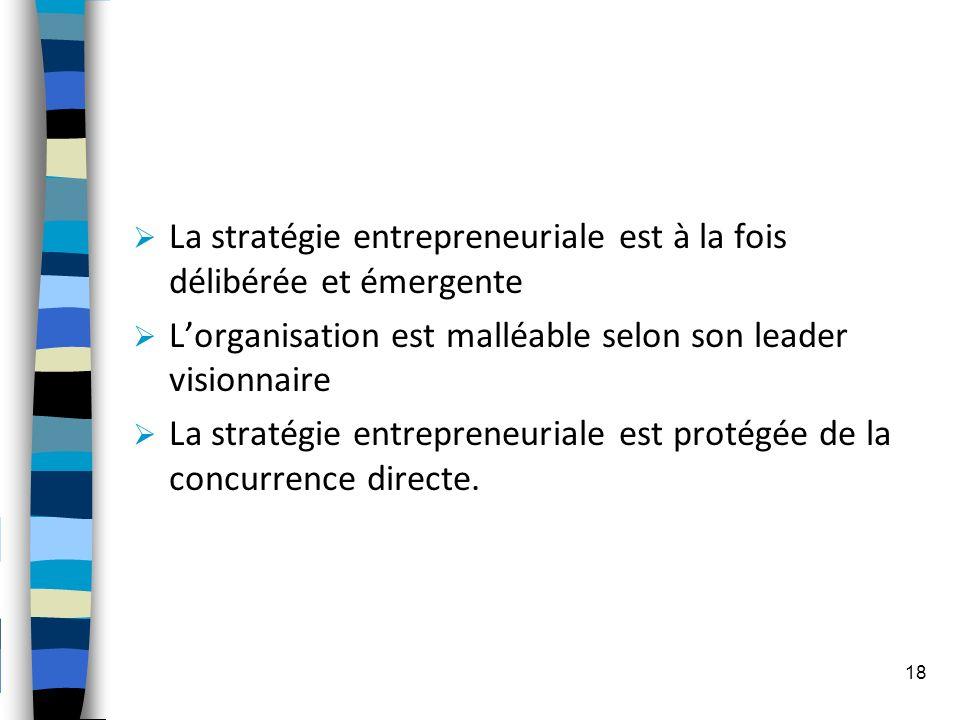 La stratégie entrepreneuriale est à la fois délibérée et émergente