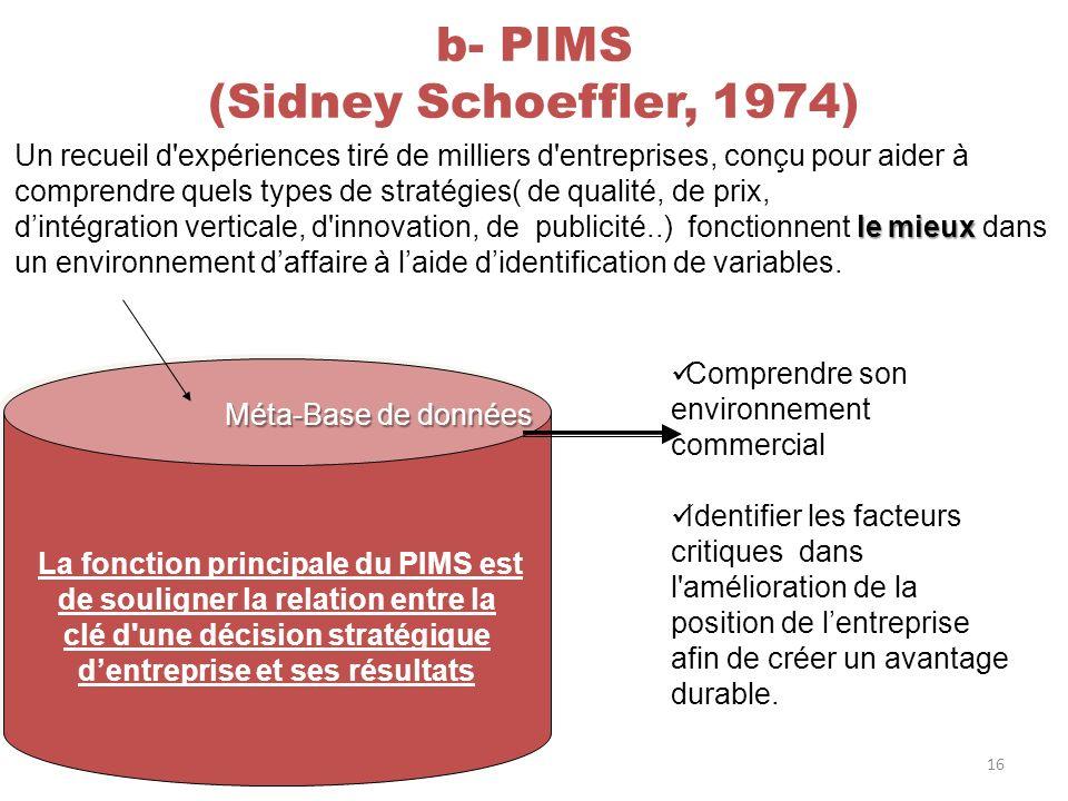 b- PIMS (Sidney Schoeffler, 1974)