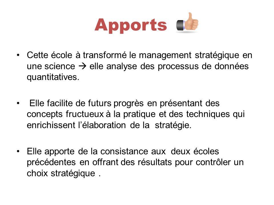 Apports Cette école à transformé le management stratégique en une science  elle analyse des processus de données quantitatives.