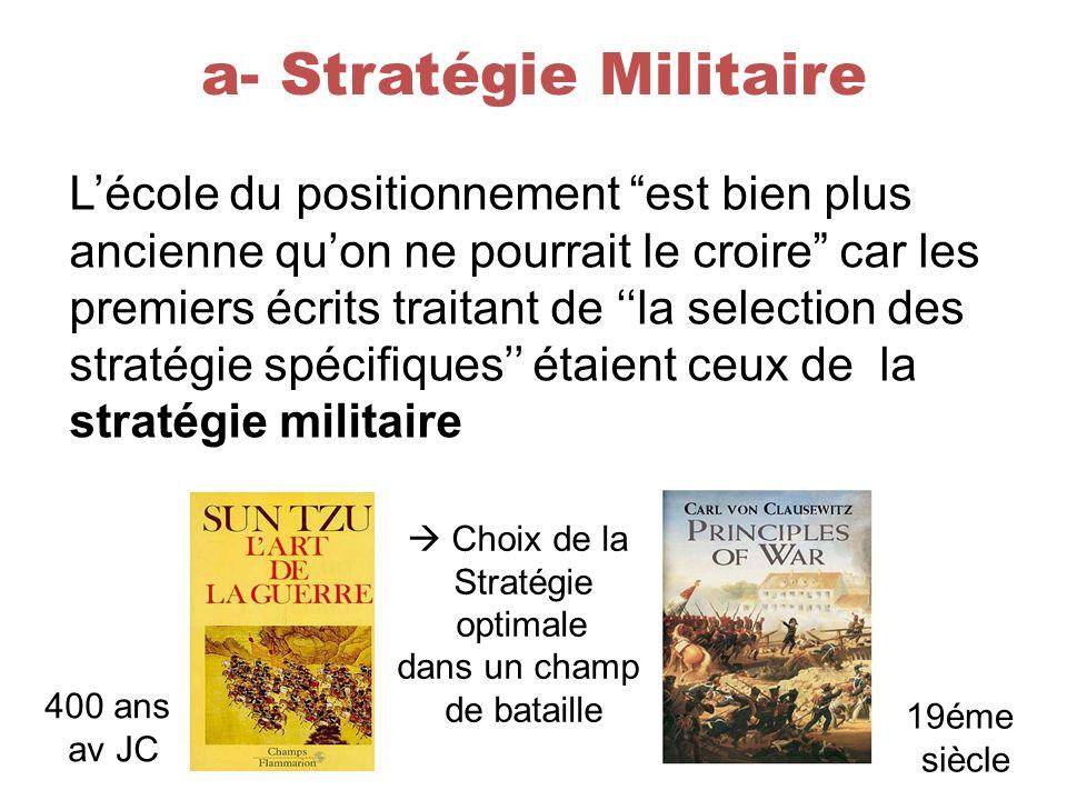 a- Stratégie Militaire