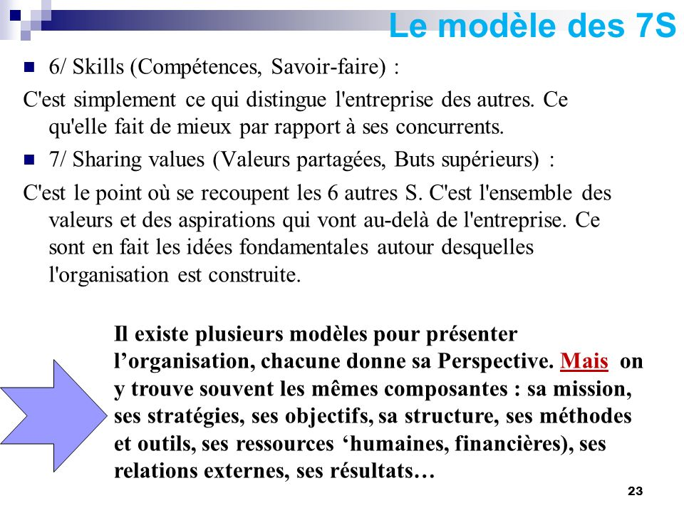 Le modèle des 7S 6/ Skills (Compétences, Savoir-faire) :